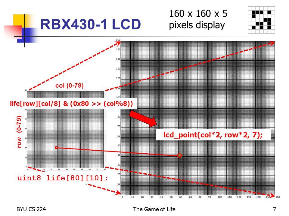 life[row][col/8] & (0x80 >> (col%8)) lcd_point(col*2, row*2, 7);